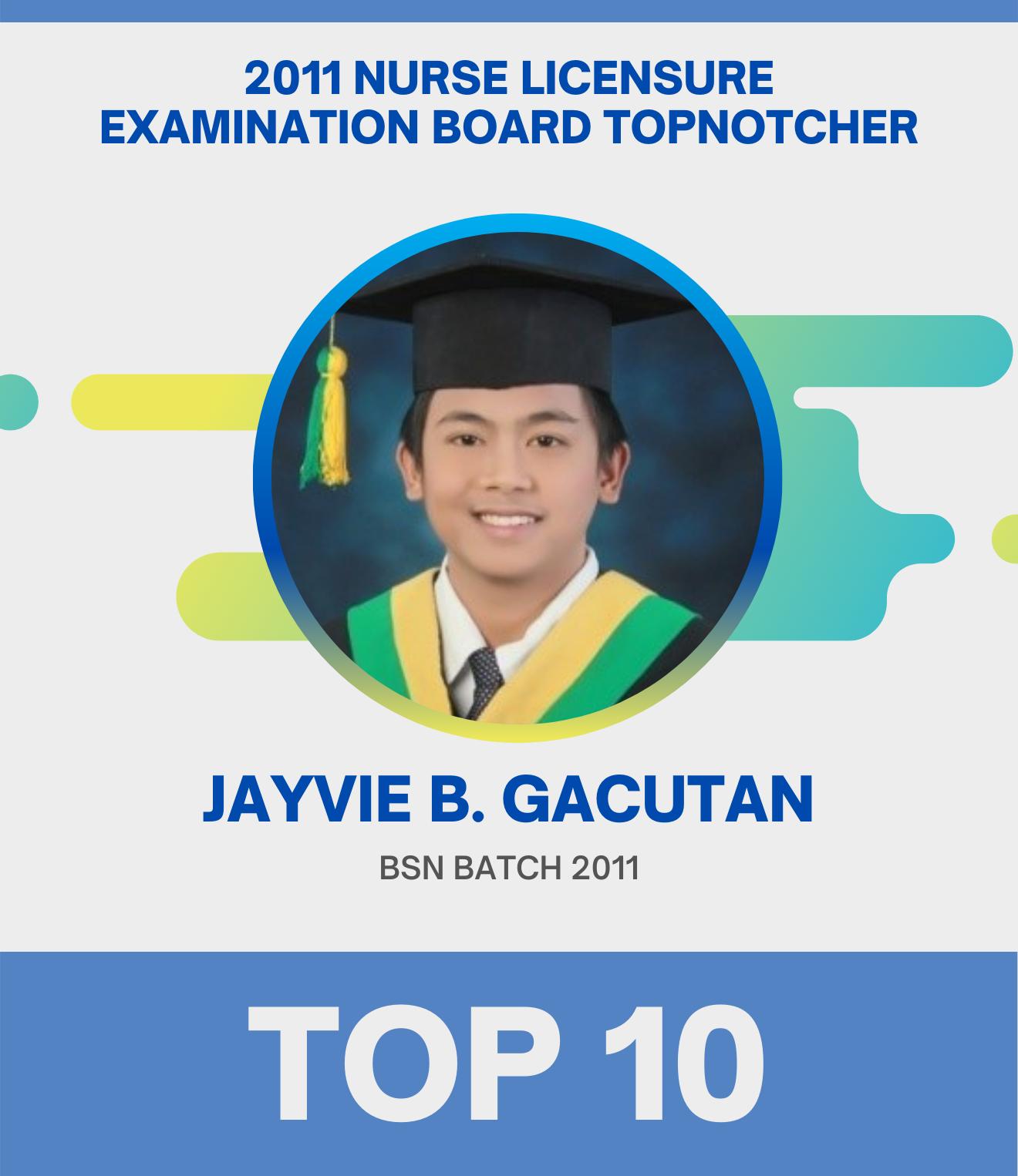 Top 10 - jayvie b. gacutan