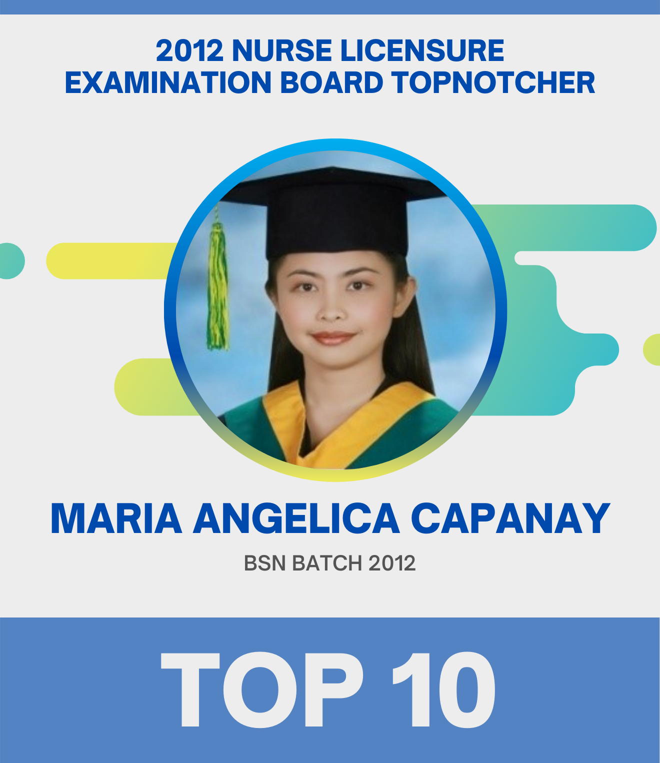 Top 10 - maria angelica capanay