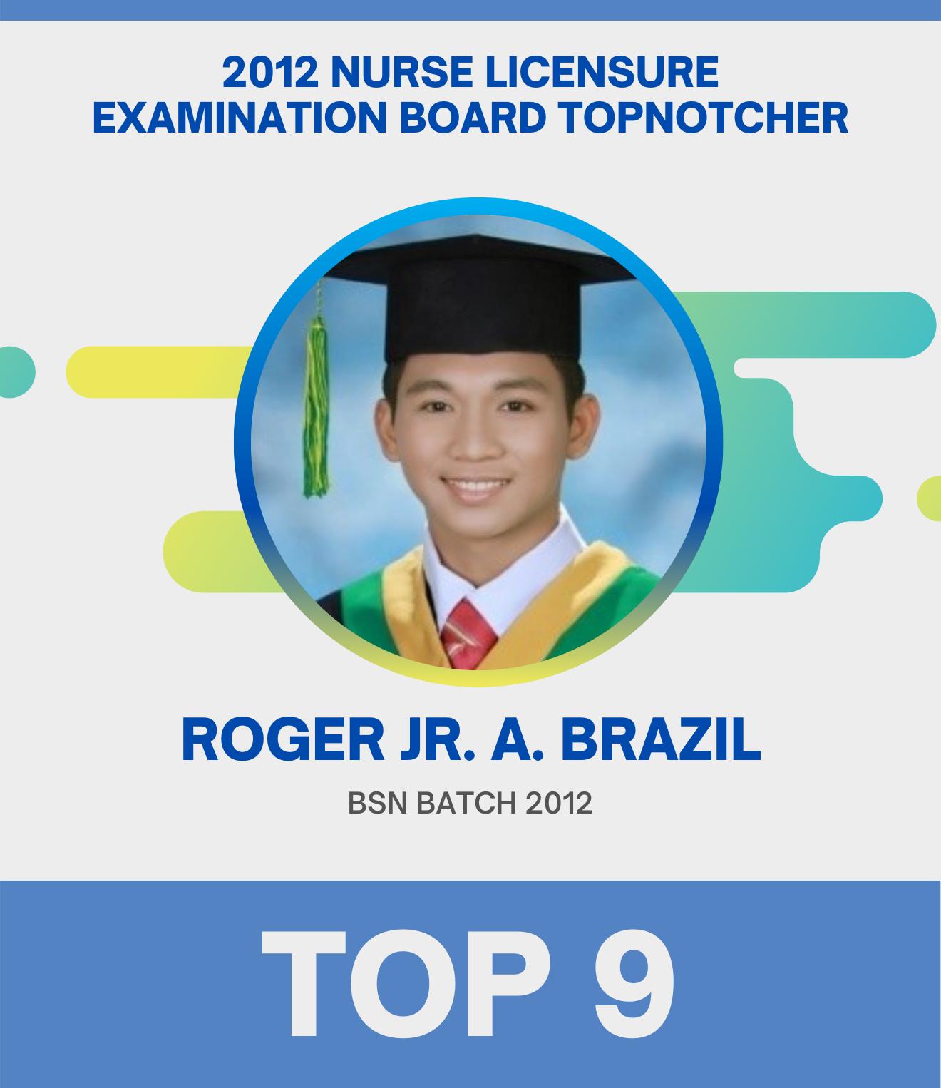 Top 9 - roger jr. a. brazil